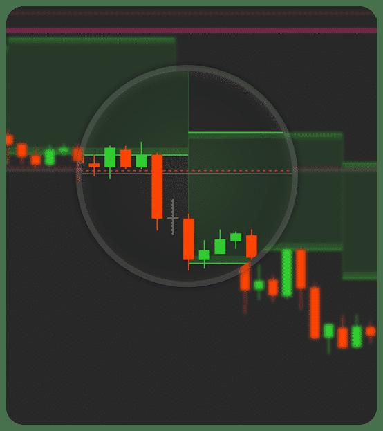 tradersclub24 volabox indikator mockup 002 Trading lernen im größten Tradingclub Deutschlands. Praxisnah und transparent