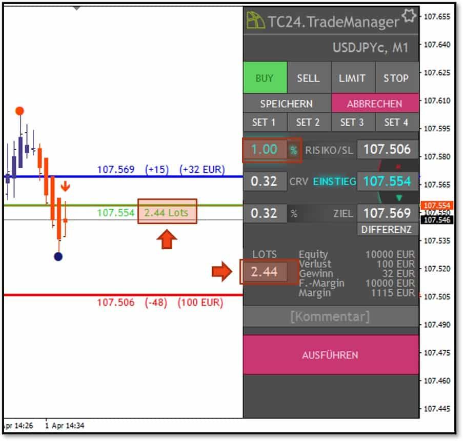 tc24 trademanager optimale steuerung Trading lernen im größten Tradingclub Deutschlands. Praxisnah und transparent