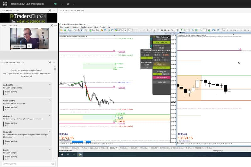 Online Trading im Live-Tradingraum von TradersClub24